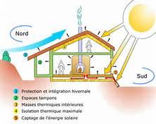 Apéro-débat sur l'énergie @ La Gibbeuse | Poitiers | Nouvelle-Aquitaine | France
